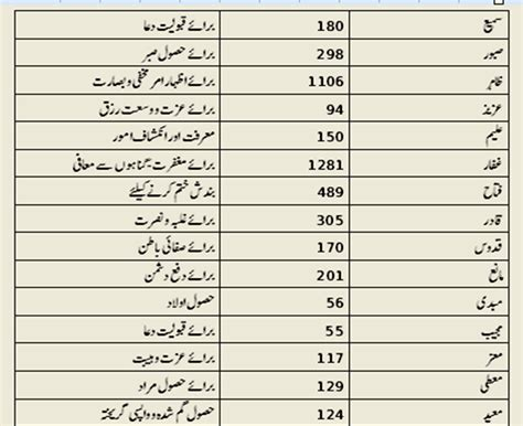 upholstery meaning in urdu salma name meaning in urdu image mag