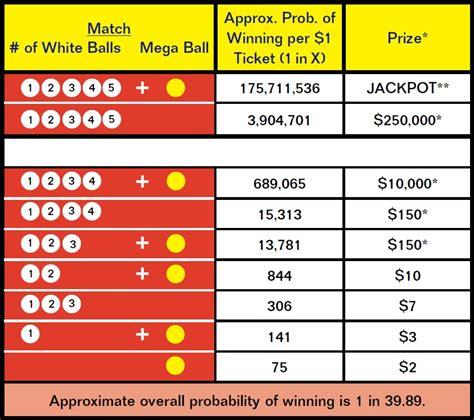winning numbers in four evening gipisu mp3