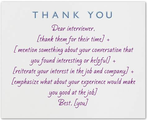 Thank You Note Your What To Write In A Thank You Note After An Template Note And Interviews