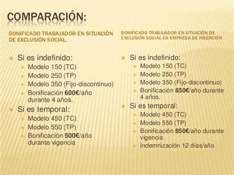 contrato temporal empleadas de hogar 2016 bonificaciones contrato temporal 2016 empleadas de hogar