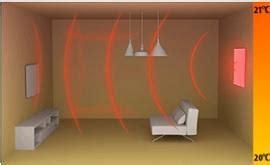 lade ad infrarossi per riscaldamento pannelli riscaldanti a raggi infrarossi