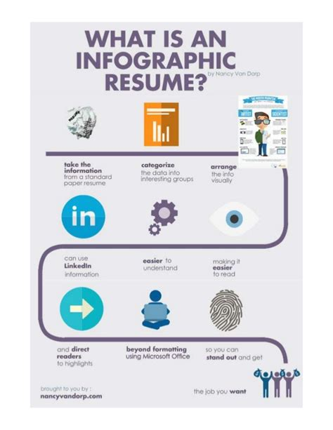 Infographic Resume App What Is An Infographic Resume