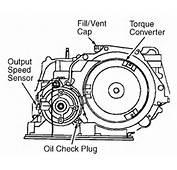 How Do I Check Transmission Fluid Level  1999 Oldsmobile Alero