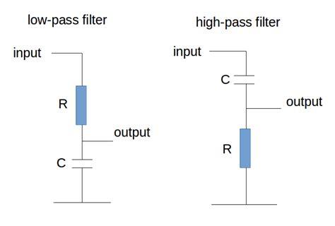 capacitor low pass filter calculator low pass filter capacitor calculator 28 images op low pass filter active filter circuit