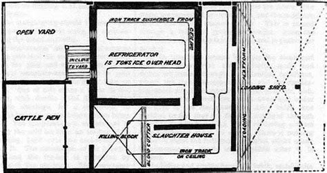 slaughter house design slaughterhouse floor plan sketch trend home design and decor