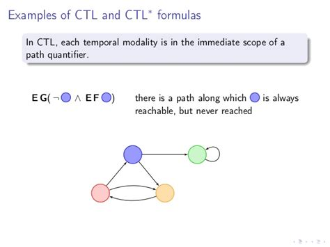 temporal logics for multi agent systems