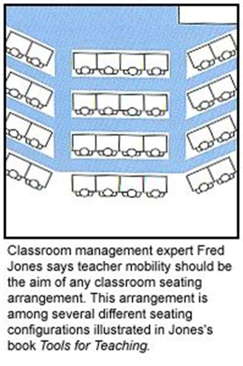 classroom layout for 30 students teaching bb doors floors walls etc on pinterest