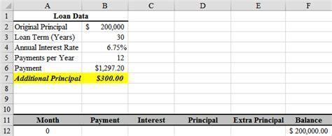 student loan calculator bankrate com