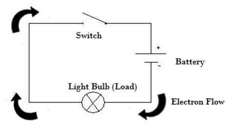 how does an electric circuit work how do electrical circuits work