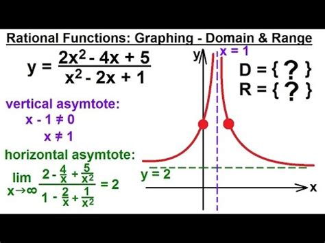 precalculus  graphing polynomial rational fcts