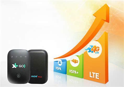 Modem Movimax Xl jual movimax mv003 lte xl go modem mifi hitam bonus kuota 60 gb untuk 2 bulan harga