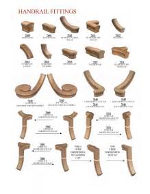 stair handrail parts dimensions stair parts