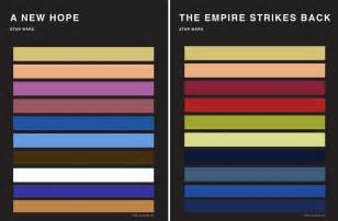 wars colors the colors of wars palettes 8 fubiz media
