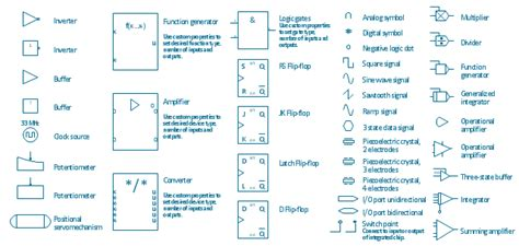 analog layout design concepts cute dip switch symbol photos simple wiring diagram