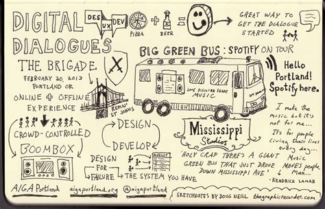 sketchbook note sketchnotes of portland s digital dialogues the brigade