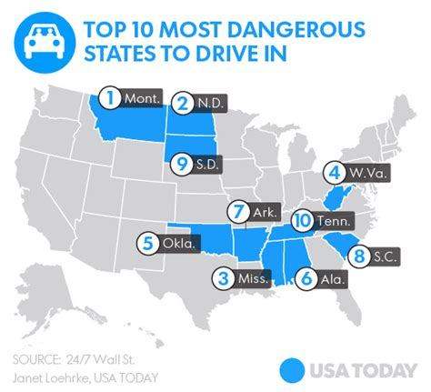 Weber State Mba Salary by The Most Dangerous States To Drive In