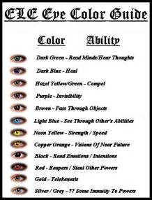 eye colors list co authors gober and nuckels eye color