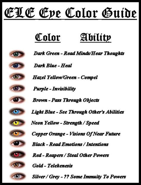 spells to change your hair color change hair color spell anime eyes color meaning www