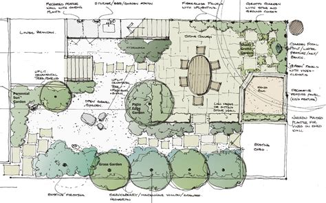 backyard layout planner garden design plans plan for long thin free planners ideas gardena affbbddf modern