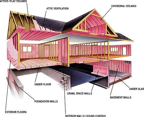 insulation guardian exteriors of milwaukee