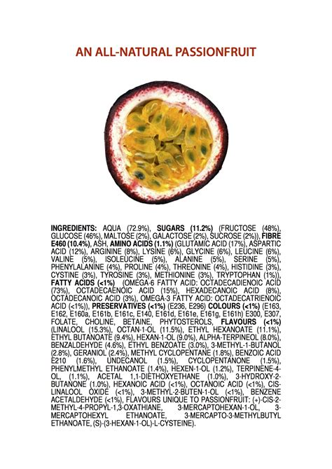 fruit o ingredients ingredients of an all passionfruit kennedy