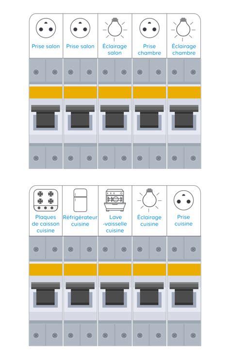 installer un tableau électrique 255 etiquette tableau electrique maison design apsip