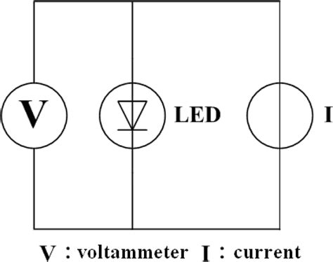 measuring thermal resistance diode sensors free text in situ measurement of the junction temperature of light emitting