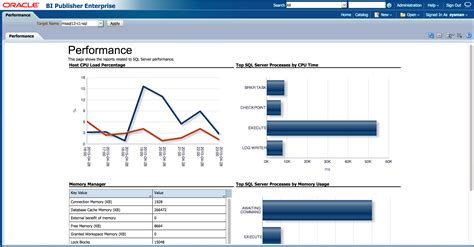 system performance report template microsoft sql server reports