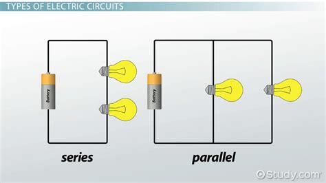 types components of electric circuits lesson