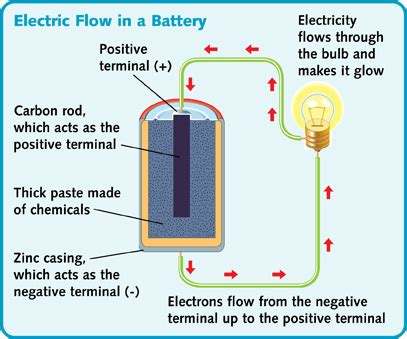how does a battery charger work on a boat kinetic tiles this site is dedicated to the exciting