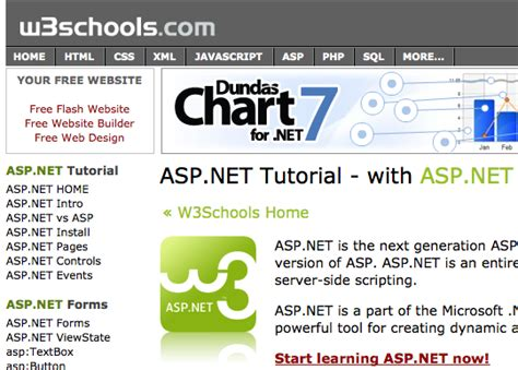wordpress tutorial in w3schools 21 great resources for asp net developers savedelete