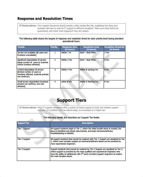support sla template image gallery it support agreement