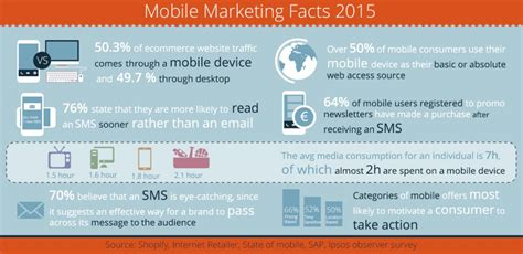 mobile marketing statistics mobile marketing statistics smart insights lengkap