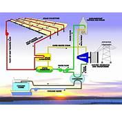 Energia Solar Concentrada Artigo De Jos&233 Eust&225quio Diniz