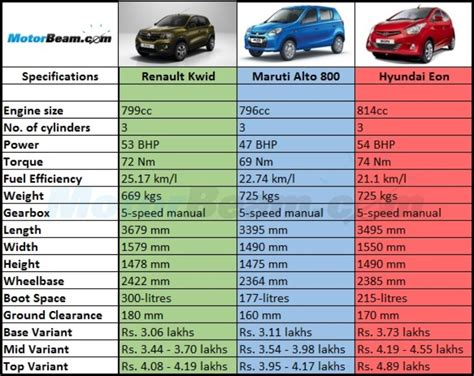 renault kwid on road price diesel the new suzuki alto 2015 to get turbo pakwheels blog