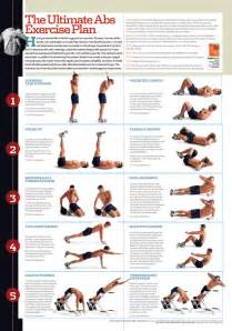 Ab Workout The Ultimate Ab Workout For