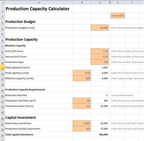 manufacturing capacity planning template manufacturing capacity planning template 28 images