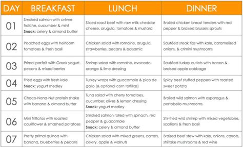 printable meal plan to lose weight printable food list for low carb diets rapid weight loss