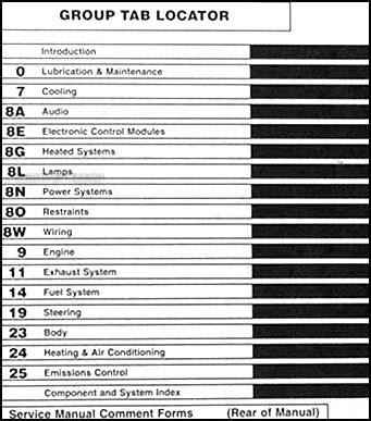 vehicle repair manual 2003 chrysler concorde on board diagnostic system 2003 concorde intrepid 300m repair shop manual original supplement