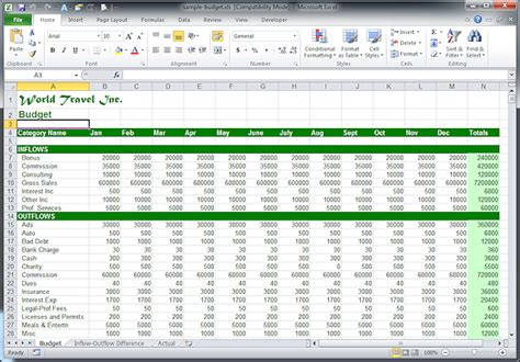 Exle Of A Budget Spreadsheet by Budget Sheet Exle Search Results Calendar 2015