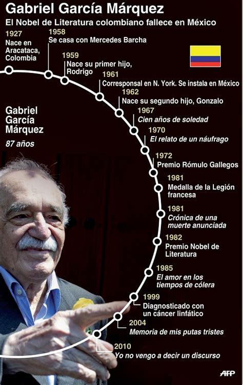 imagenes de la vida de gabriel garcia marquez gabriel garc 237 a marquez vida y obra infografia