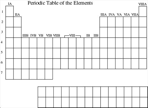 blank periodic table png search results calendar 2015