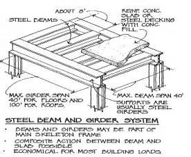 floors studyblue
