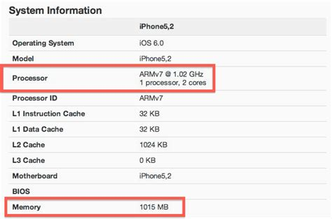 iphone 5s ram specs iphone 5 benchmarks show the speed 1gb ram dual