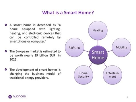 the smart home a new business model