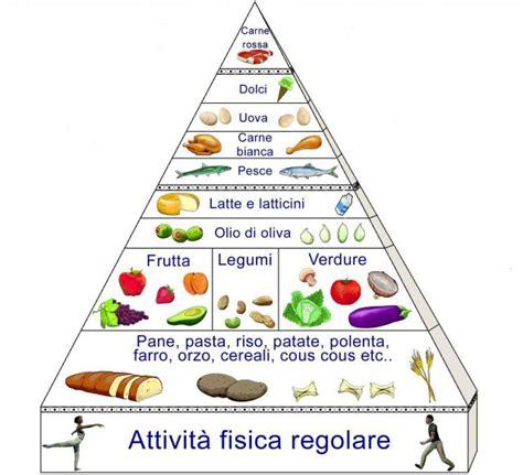 alimentazione dieta mediterranea dieta gastrosofica e dieta mediterranea quali applicabilit 224
