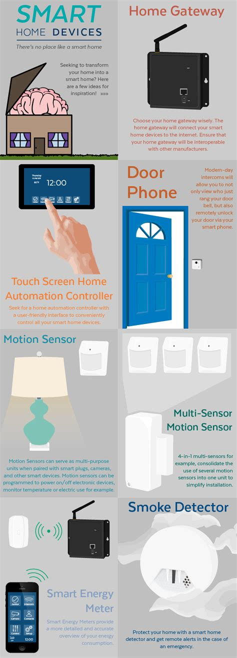smart home devices home sweet smart home 7 must have smart home devices