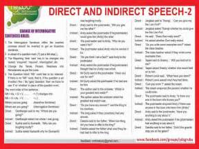 Essay Direct Speech by Direct And Indirect Speech