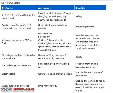bajaj auto price list tested bajaj re 4 stroke cng auto rickshaw team bhp
