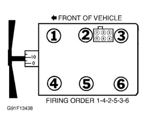 97ford explorer 4 0 spark replacement diagram autos